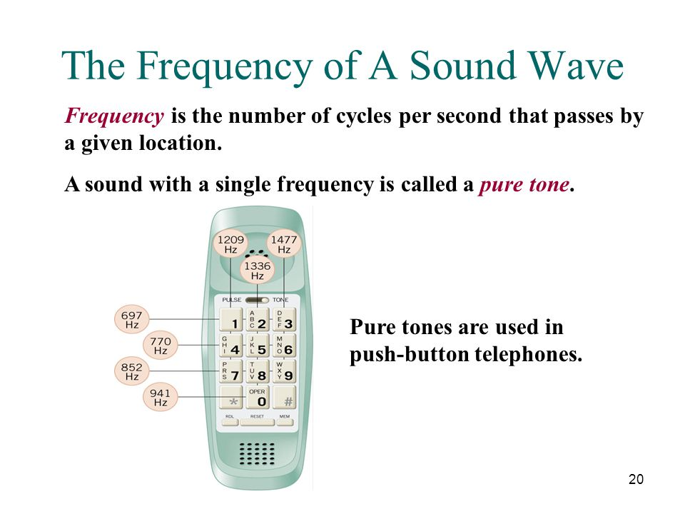 The Frequency of A Sound Wave