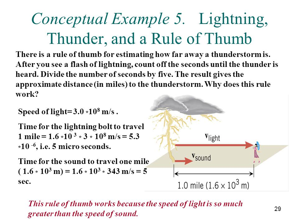 Conceptual Example 5. Lightning, Thunder, and a Rule of Thumb