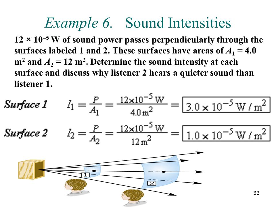 Example 6. Sound Intensities
