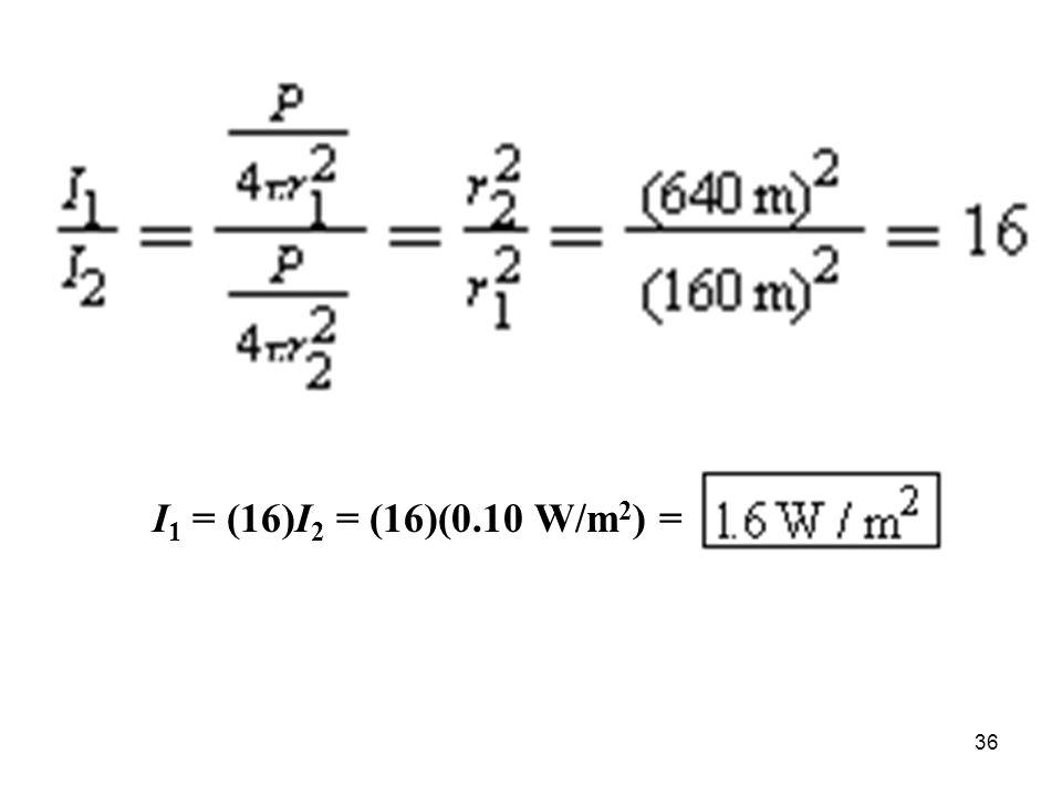 I1 = (16)I2 = (16)(0.10 W/m2) =
