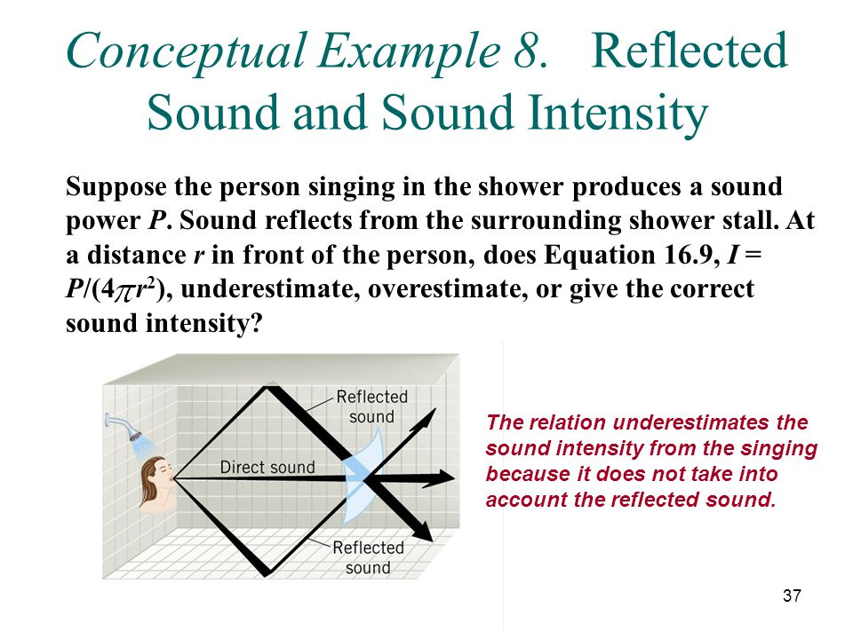 Conceptual Example 8. Reflected Sound and Sound Intensity