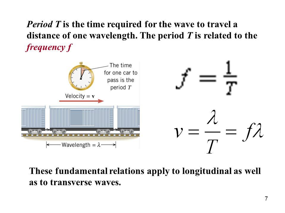 Period T is the time required for the wave to travel a distance of one wavelength. The period T is related to the frequency f