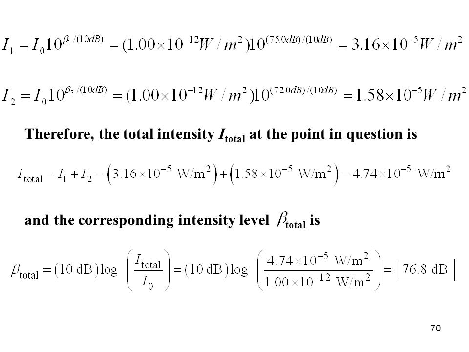 Therefore, the total intensity Itotal at the point in question is