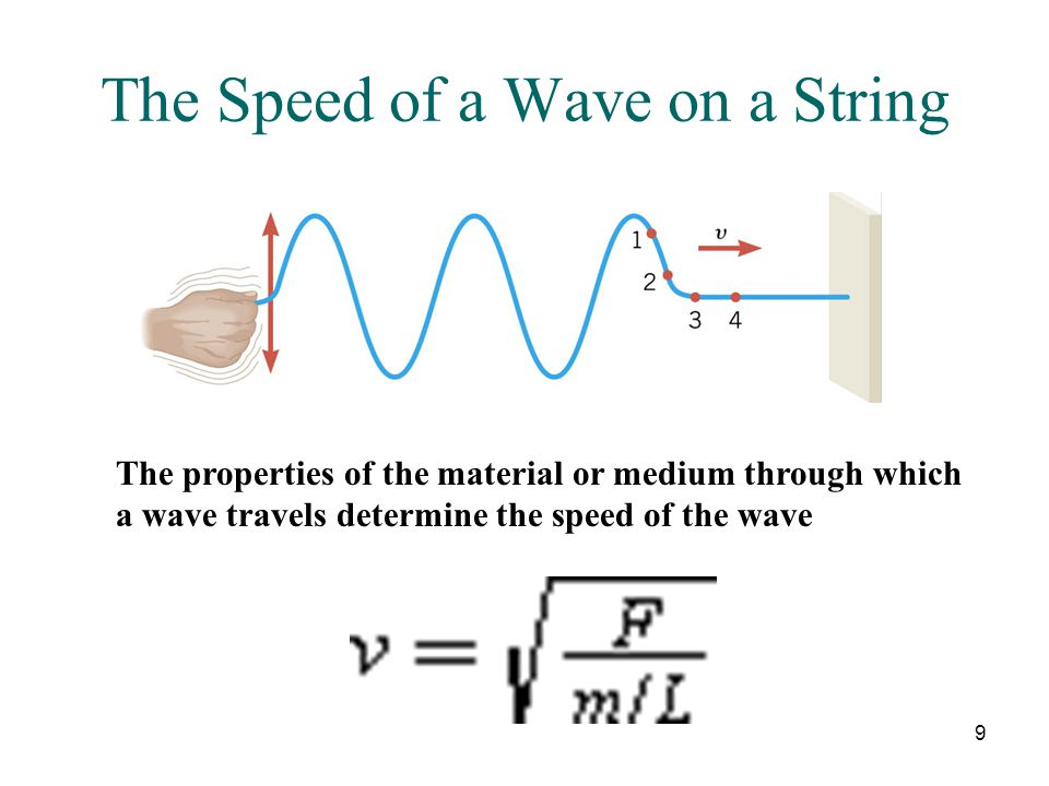 The Speed of a Wave on a String