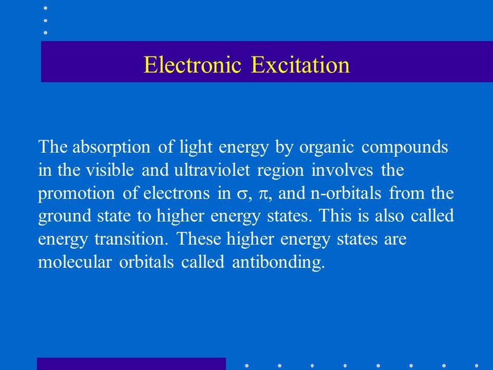 Electronic Excitation
