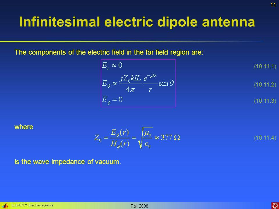 Infinitesimal electric dipole antenna