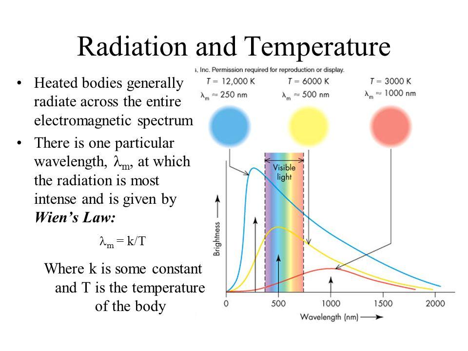 Radiation and Temperature