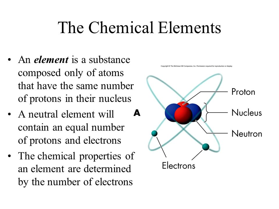 The Chemical Elements An element is a substance composed only of atoms that have the same number of protons in their nucleus.