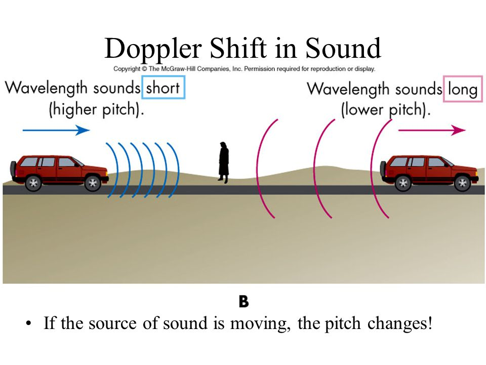 Doppler Shift in Sound If the source of sound is moving, the pitch changes!