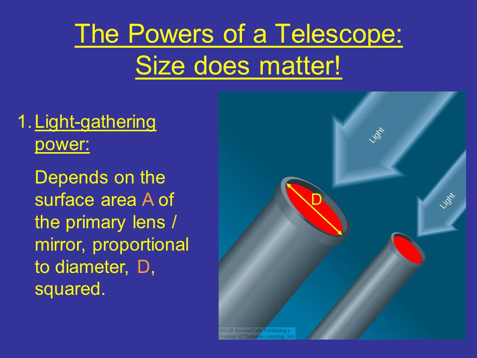 The Powers of a Telescope: Size does matter!