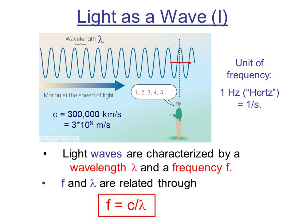 Light as a Wave (I) f = c/l l