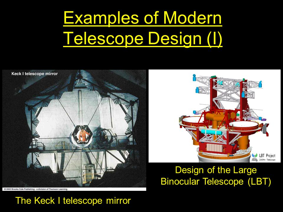 Examples of Modern Telescope Design (I)