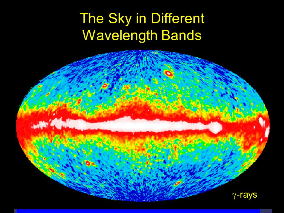 The Sky in Different Wavelength Bands