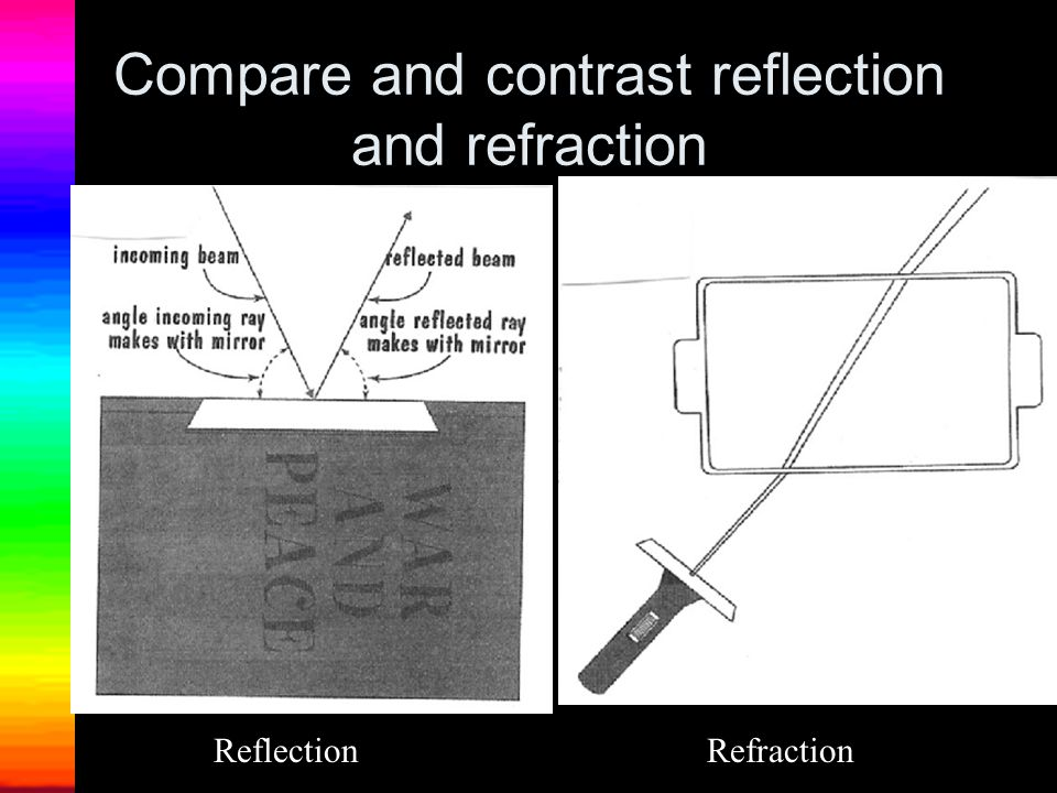 Compare and contrast reflection and refraction