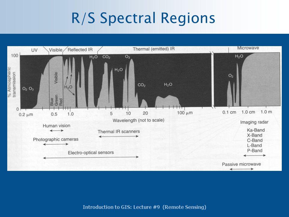 R/S Spectral Regions