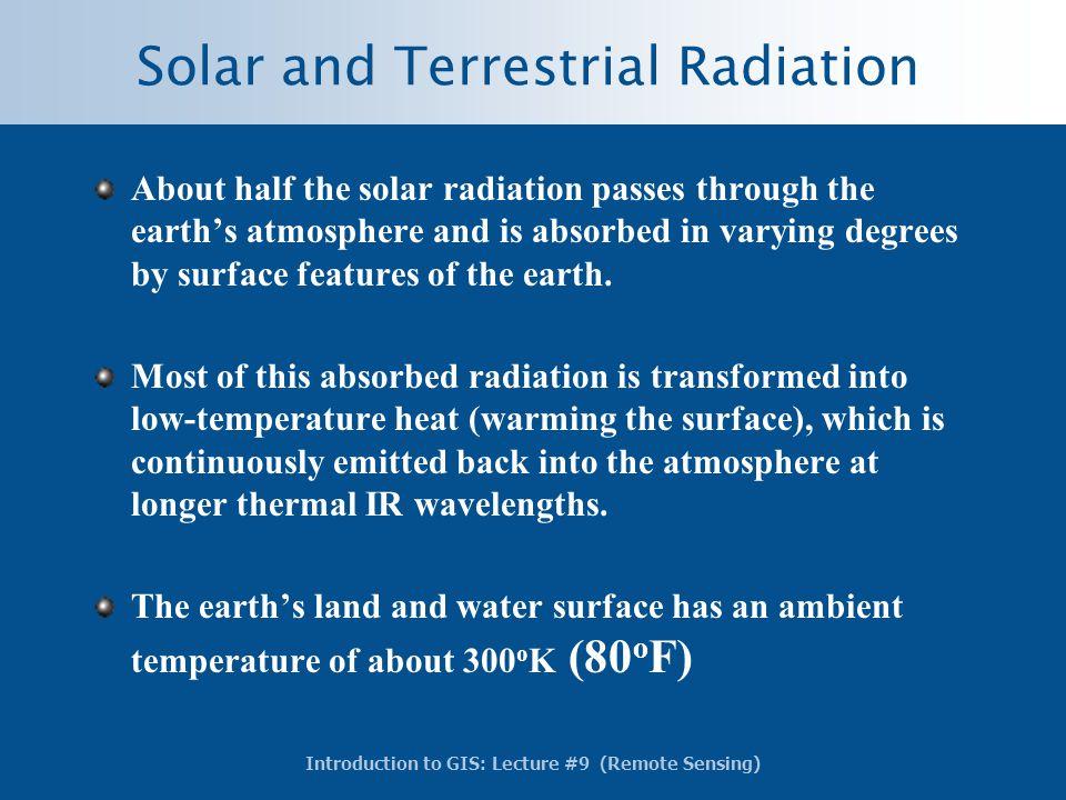 Solar and Terrestrial Radiation