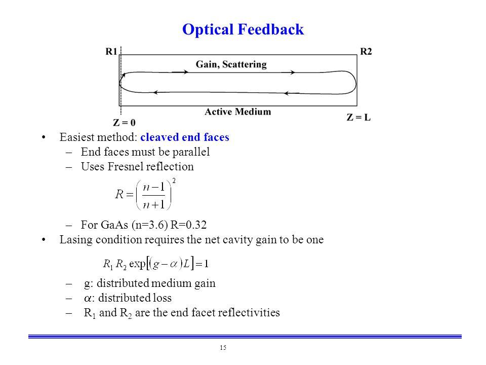 Optical Feedback Easiest method: cleaved end faces