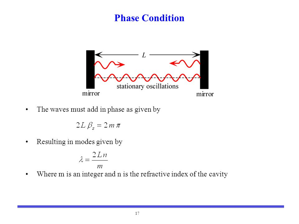 Phase Condition The waves must add in phase as given by