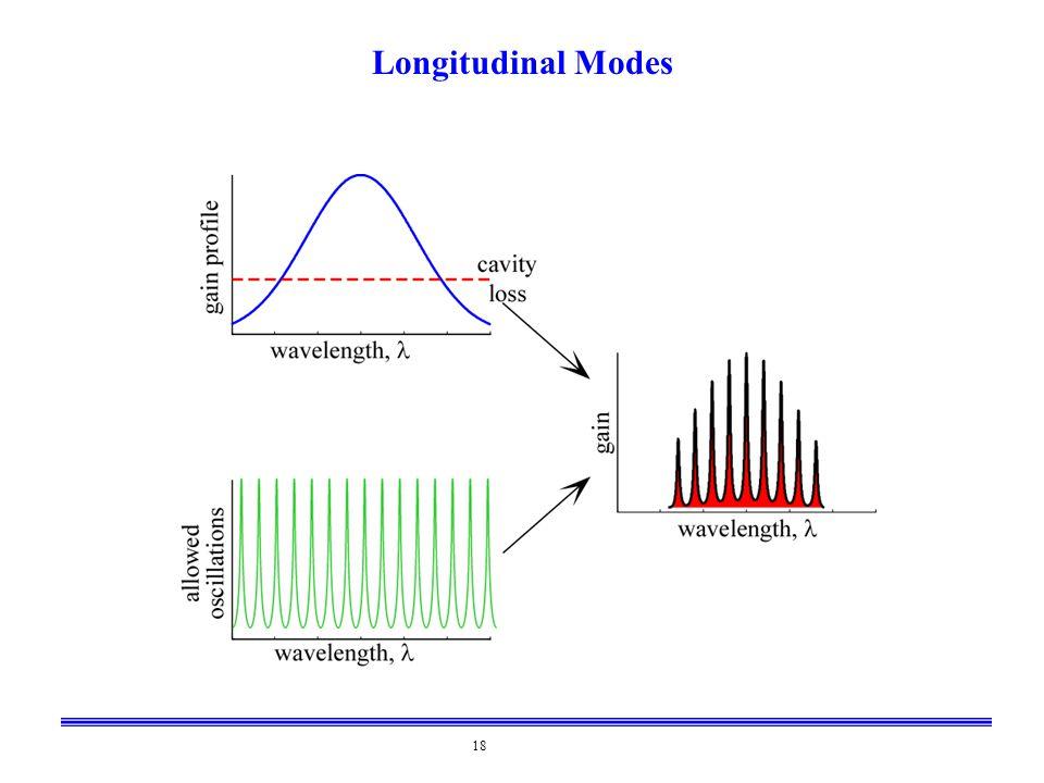 Longitudinal Modes