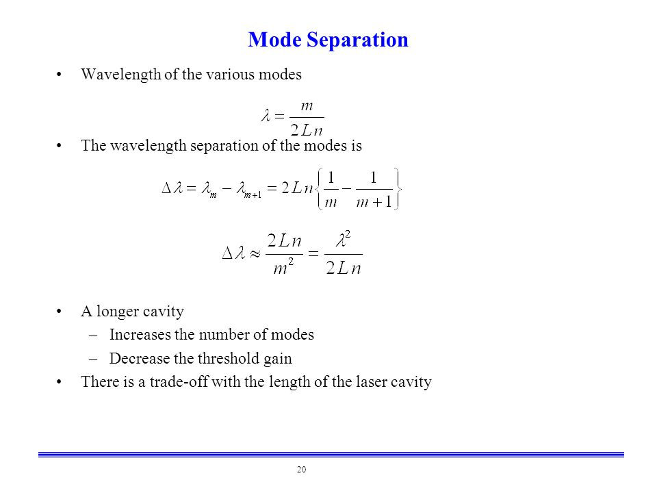 Mode Separation Wavelength of the various modes