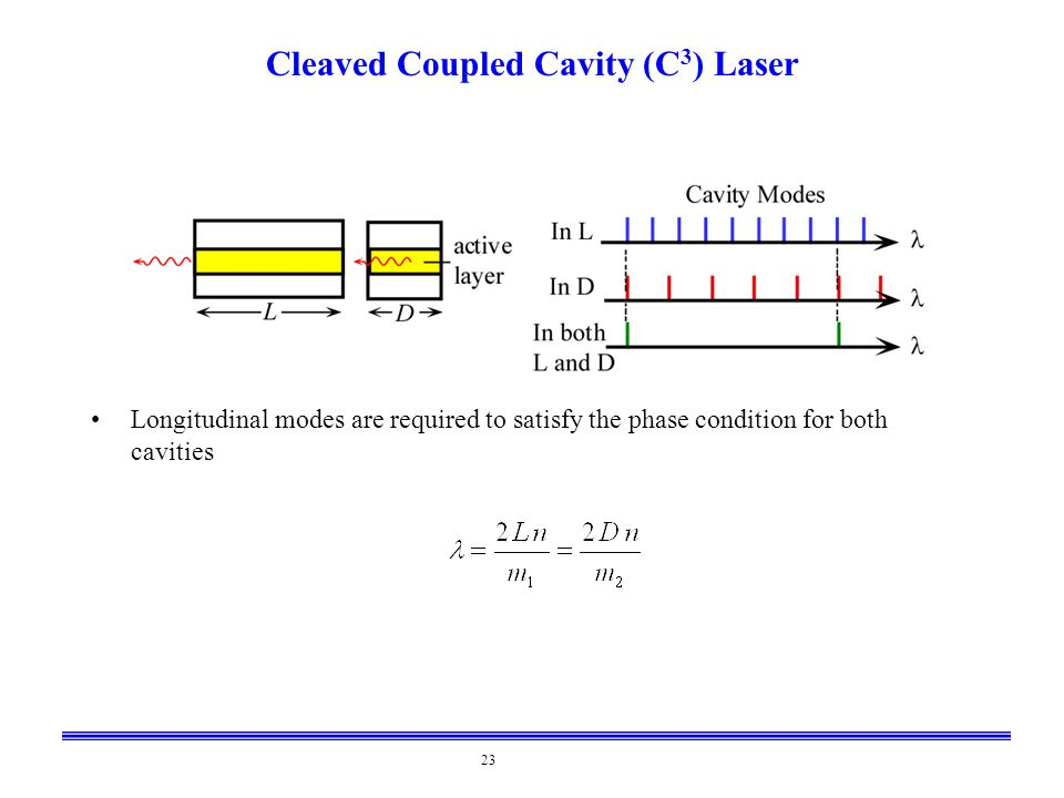 Cleaved Coupled Cavity (C3) Laser