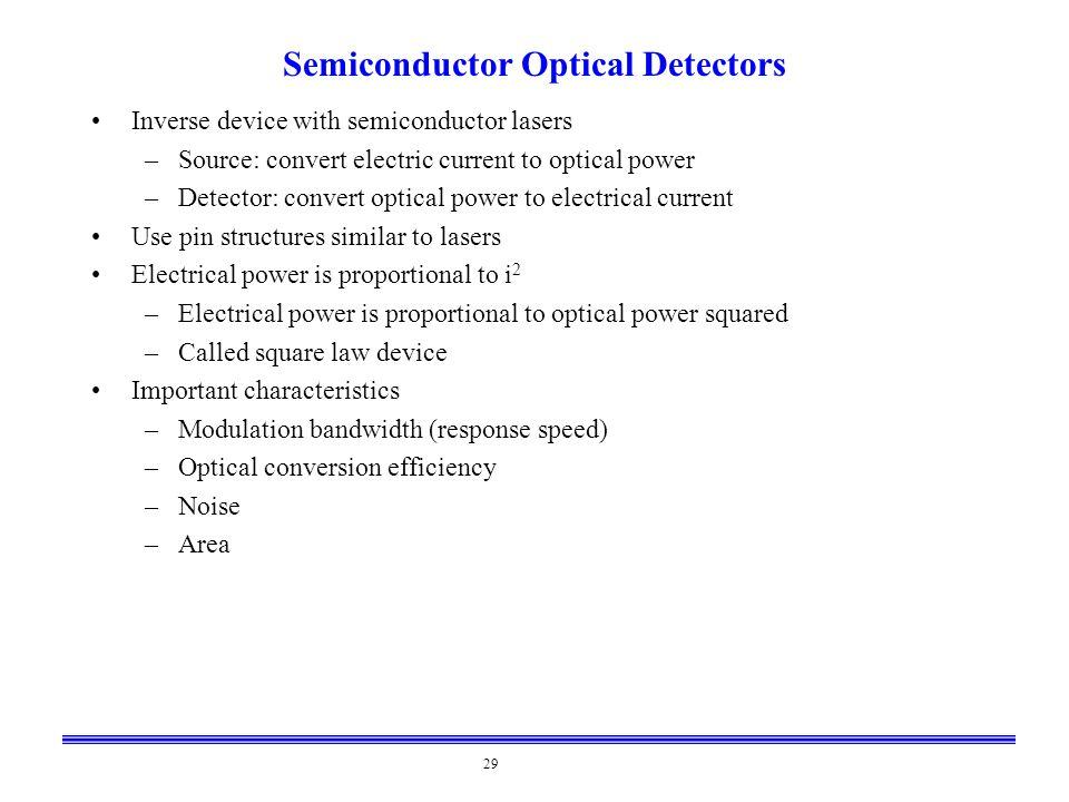 Semiconductor Optical Detectors