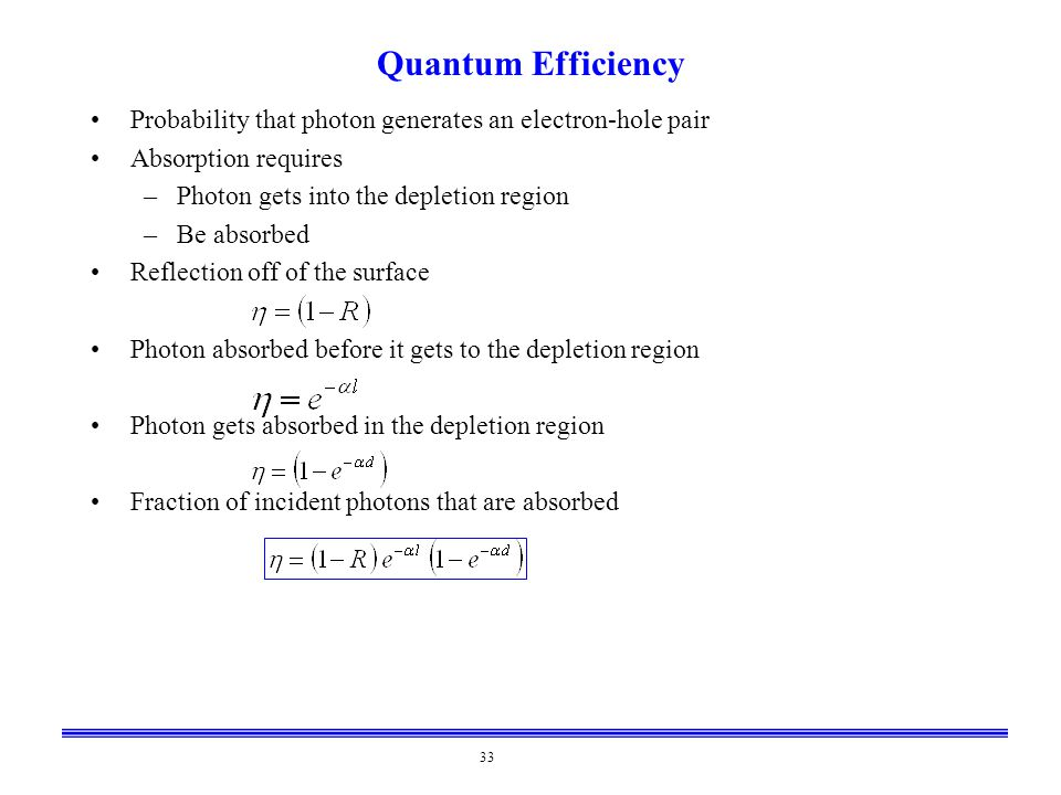 Quantum Efficiency Probability that photon generates an electron-hole pair. Absorption requires. Photon gets into the depletion region.