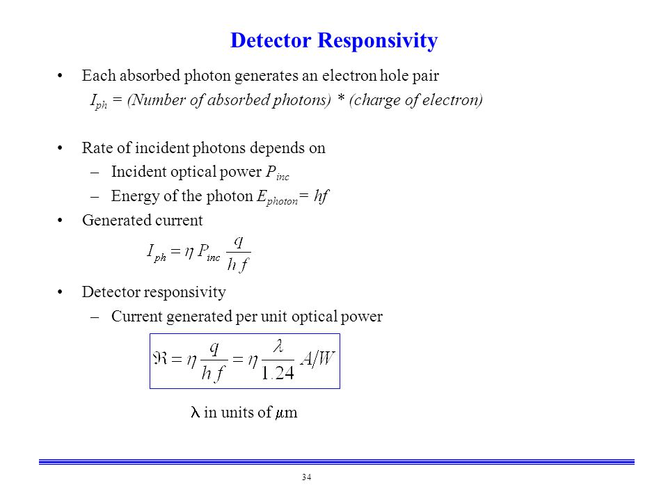 Detector Responsivity