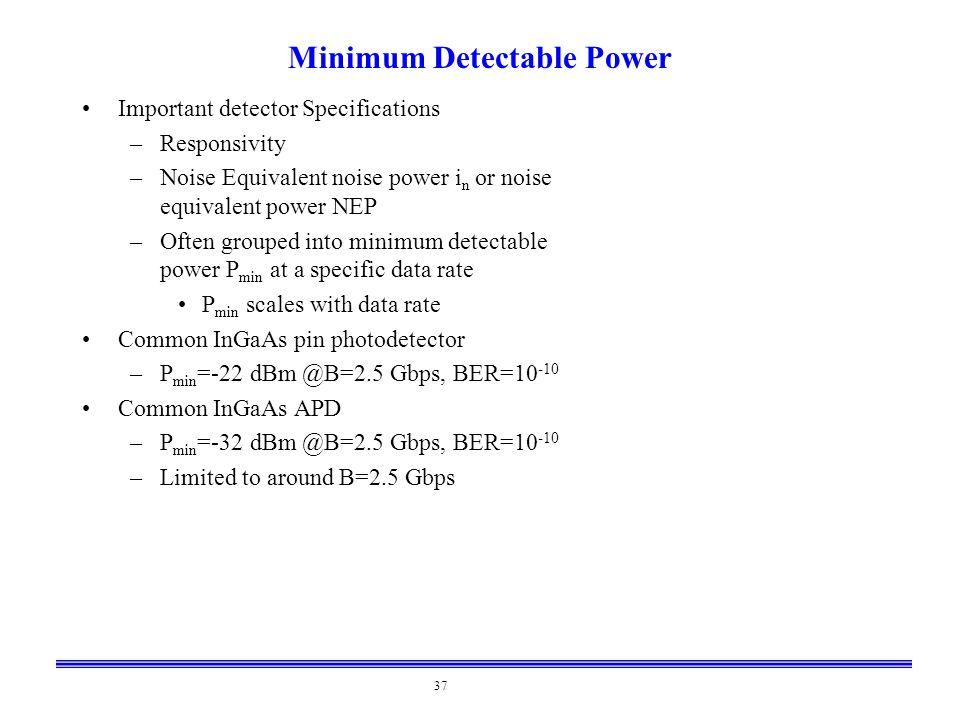 Minimum Detectable Power