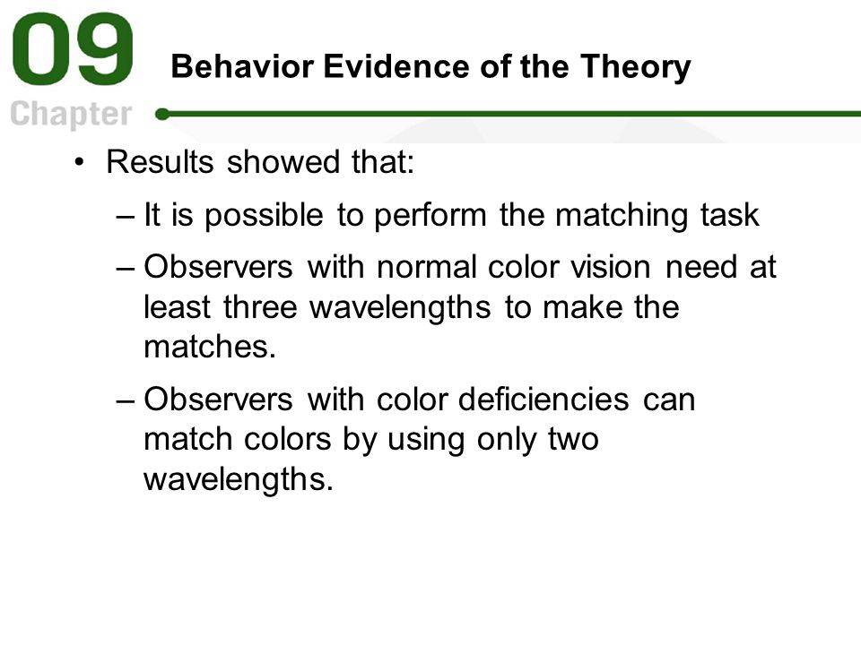 Behavior Evidence of the Theory