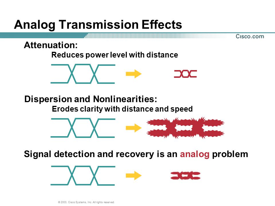 Analog Transmission Effects