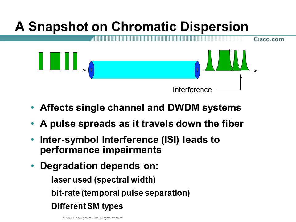 A Snapshot on Chromatic Dispersion