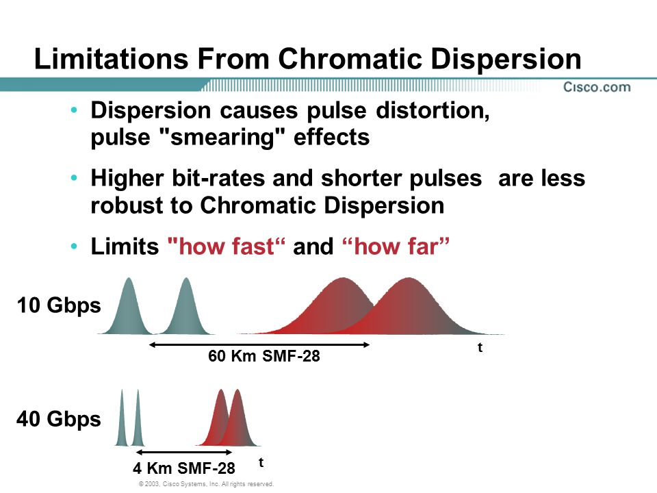 Limitations From Chromatic Dispersion