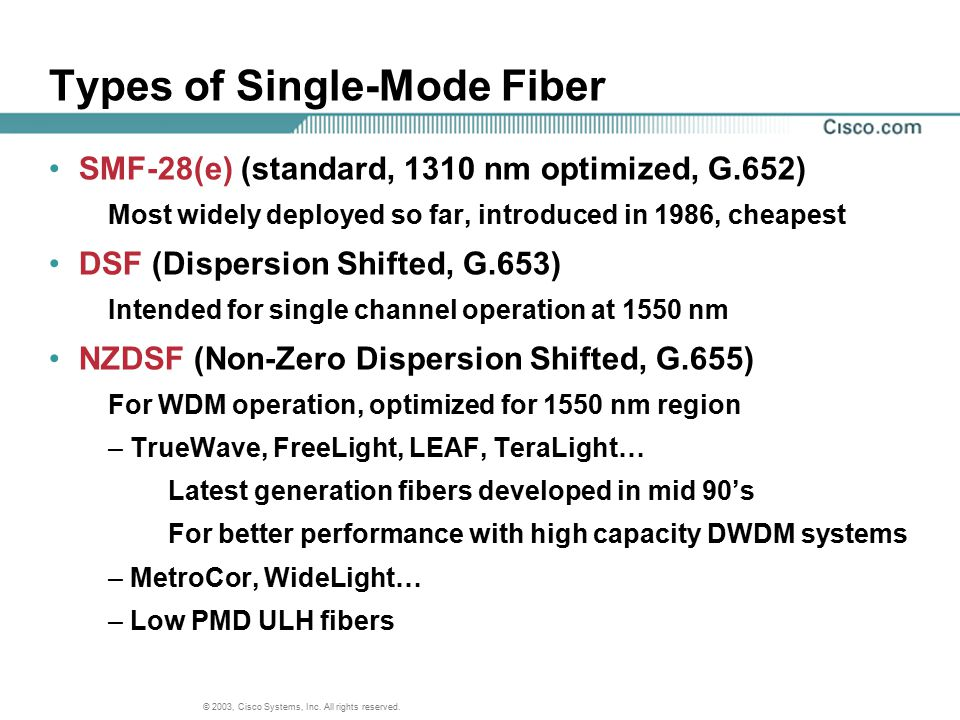 Types of Single-Mode Fiber