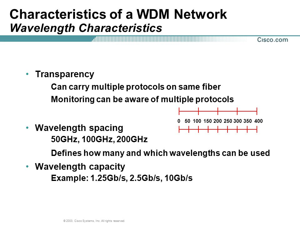 Characteristics of a WDM Network Wavelength Characteristics