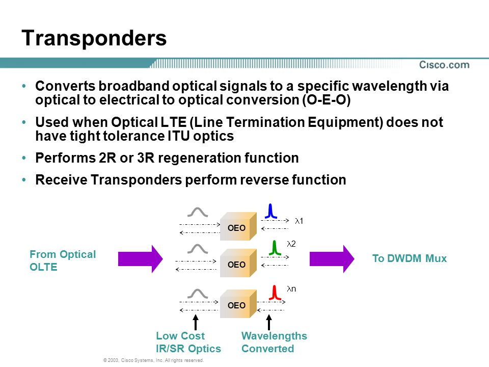 Transponders Converts broadband optical signals to a specific wavelength via optical to electrical to optical conversion (O-E-O)