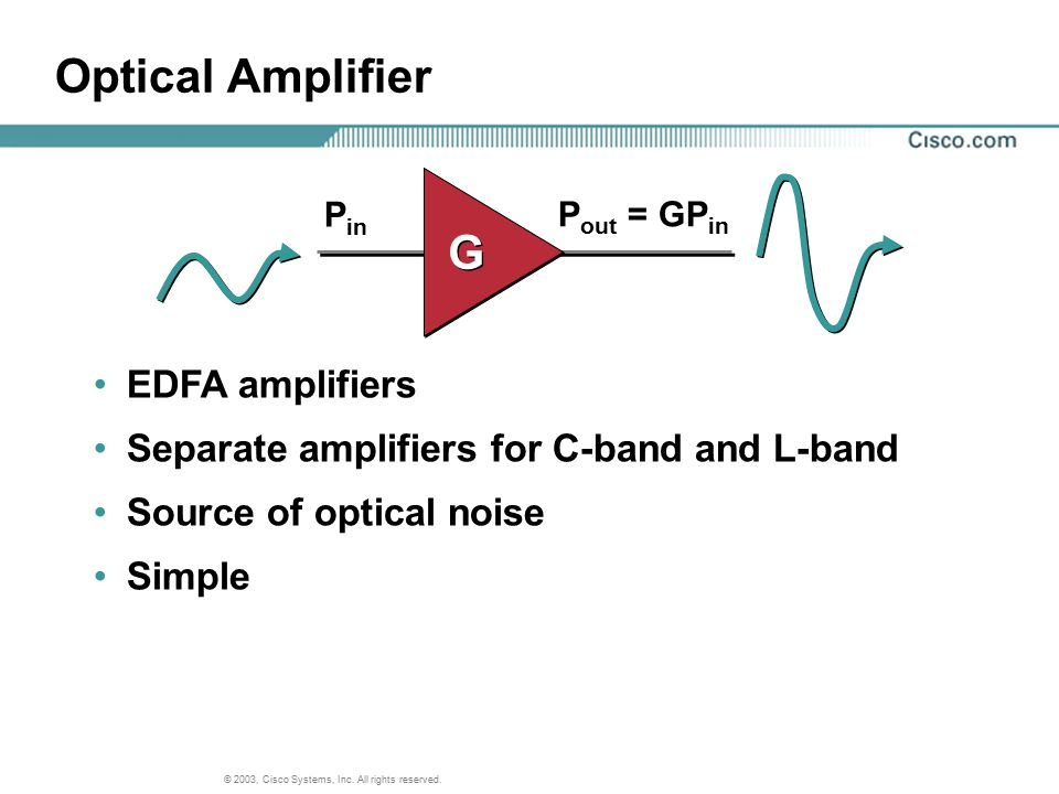 Optical Amplifier G EDFA amplifiers