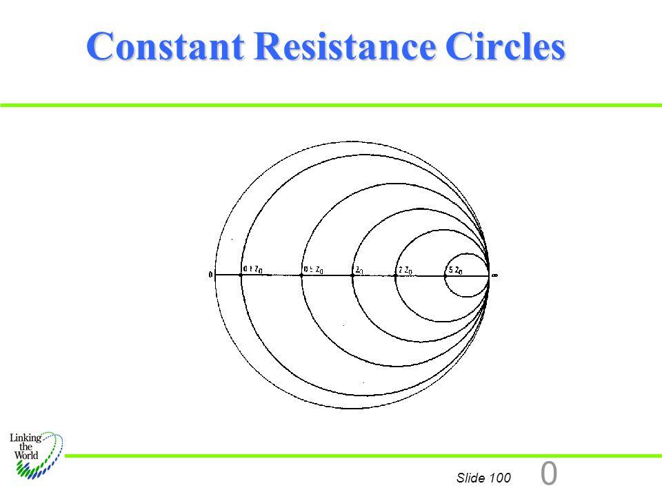 Constant Resistance Circles