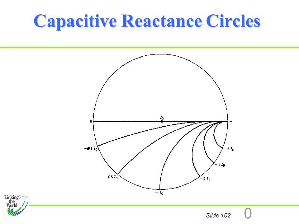 Capacitive Reactance Circles