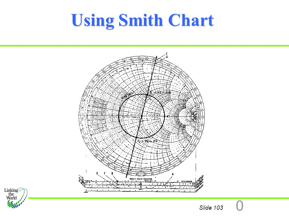 Using Smith Chart This is an example to normalize a given impedance and find the point in the Smith chart. Given.