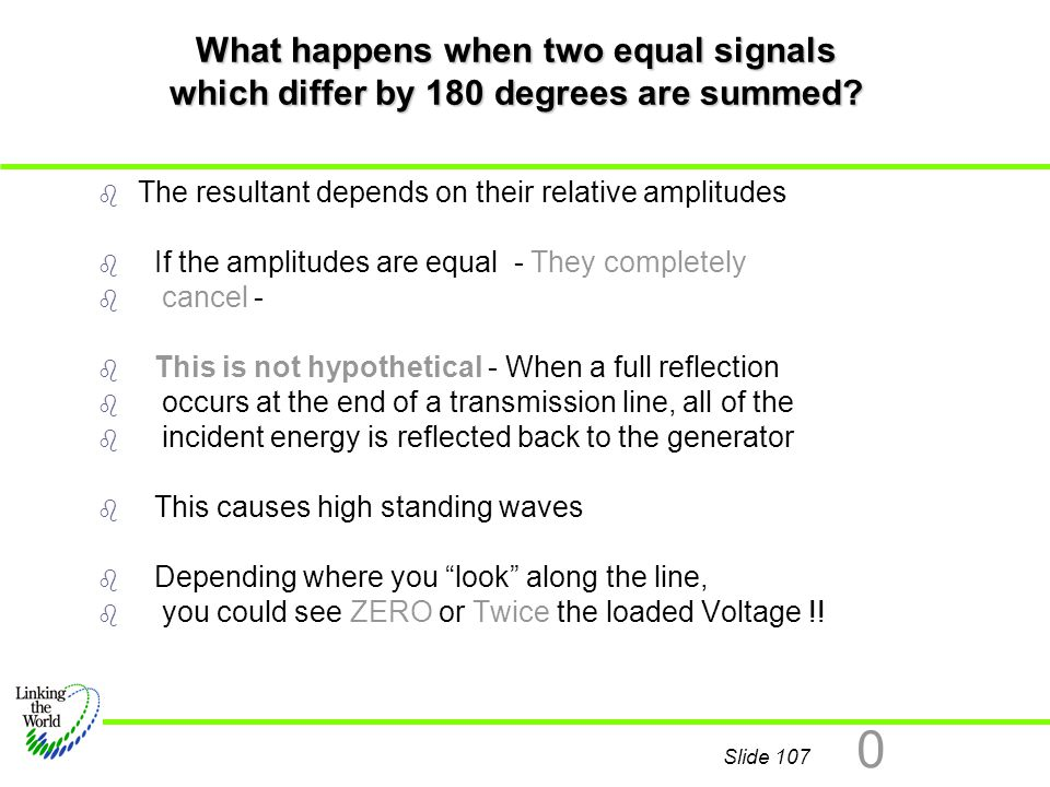 What happens when two equal signals which differ by 180 degrees are summed