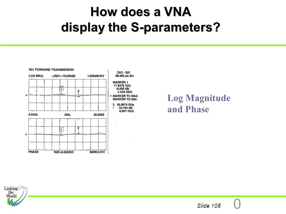 How does a VNA display the S-parameters