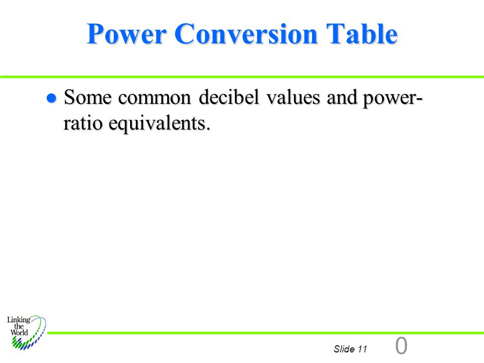 Power Conversion Table