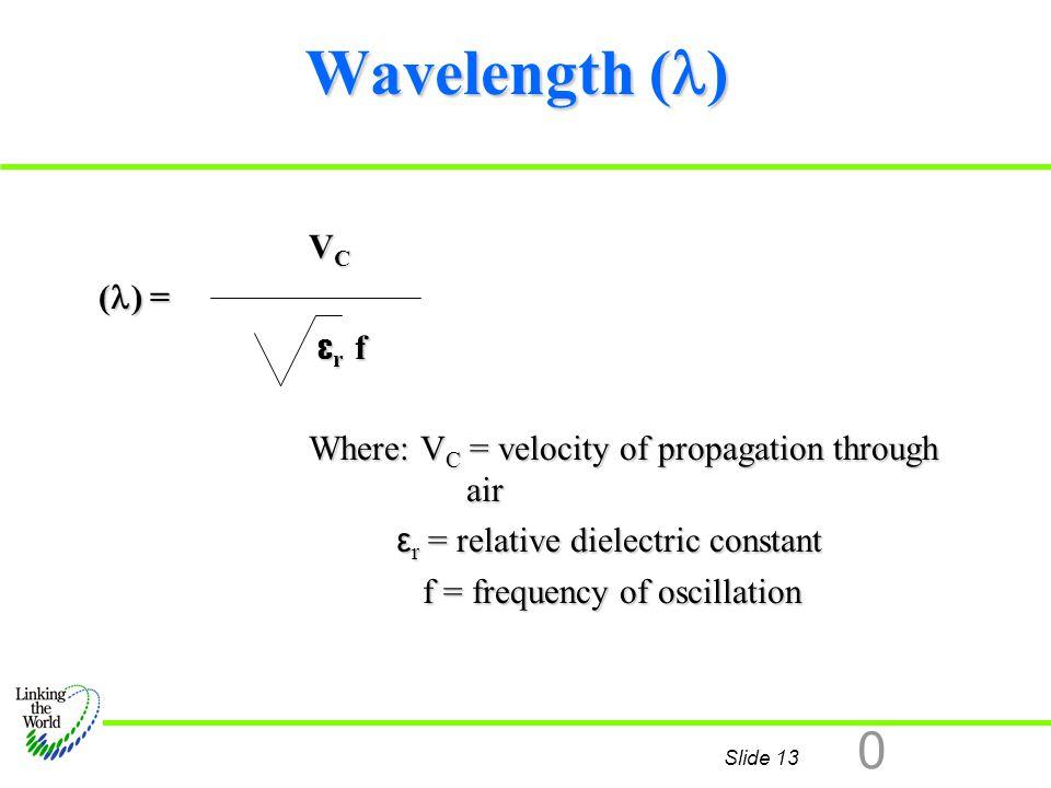 εr = relative dielectric constant