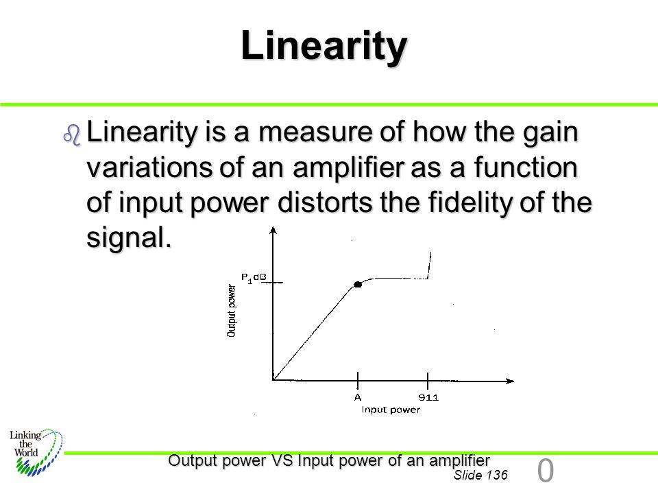 Output power VS Input power of an amplifier