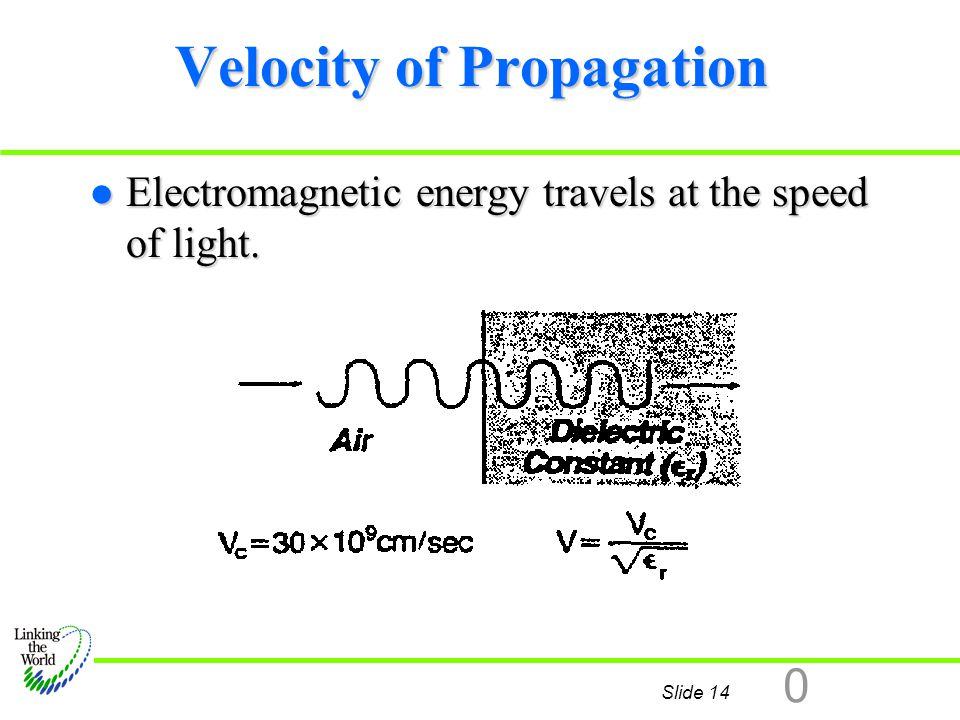 Velocity of Propagation