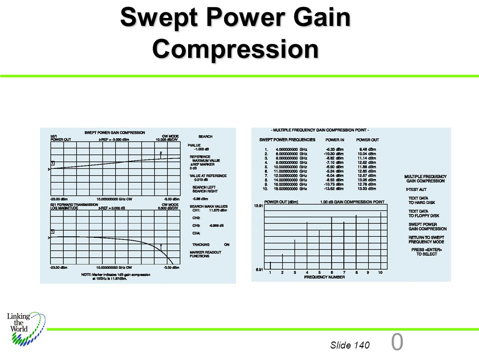 Swept Power Gain Compression