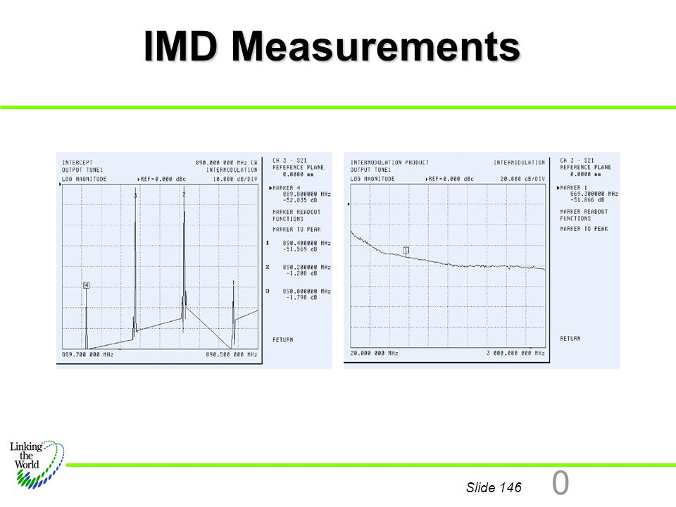 IMD Measurements For IMD Measurement, two options are available on Scorpion: CW Receiver Mode. Swept IMD measurement mode.