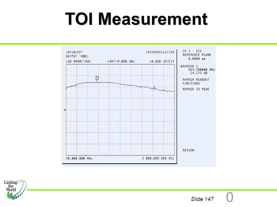TOI Measurement