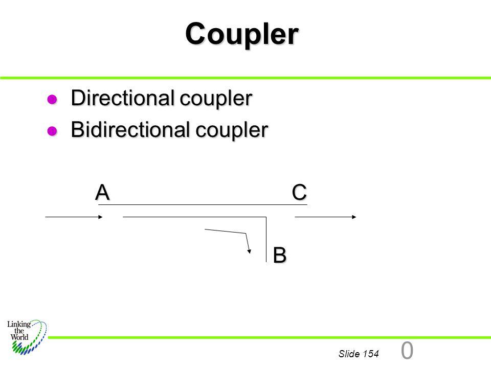 Coupler Directional coupler Bidirectional coupler A C B